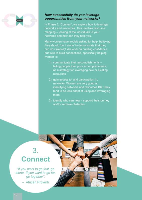 women-s-leadership-coaching-for-women-in-global-development-10