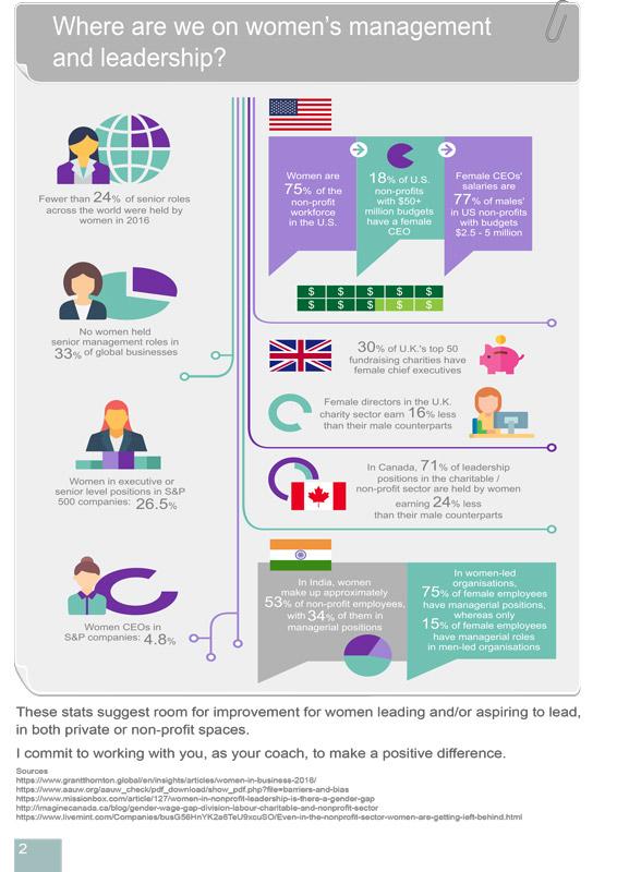 women-s-leadership-coaching-for-women-in-global-development-2