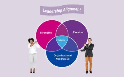 Design Your Leadership Brand – 22 October 2021